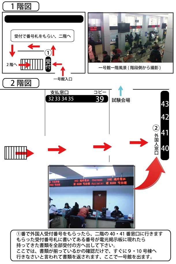 中国運転免許切替